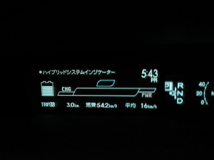 プリウスの燃費