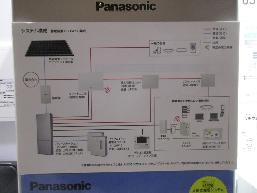 蓄電池の仕組